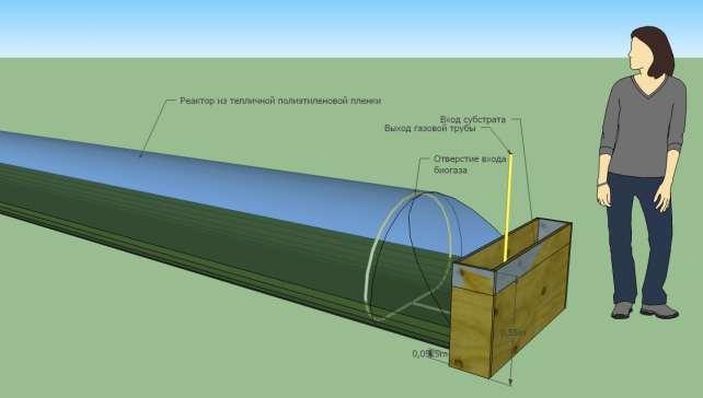 Установка для биогаза из
